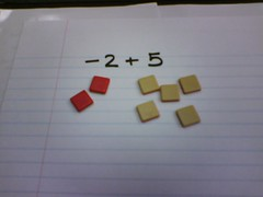 Algebra Tiles for Positive/Negative Problems