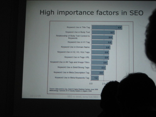 High Importance factors in SEO