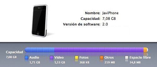 Iphone a Tope