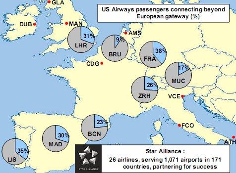 US Airways Europe Connectivity