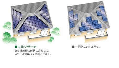 光之丘太陽能