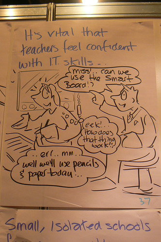 Teachers ICT Confidence?