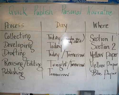 """Quick Publish Personal Narrative """"Time Line"""" of the Writing Process (in a hurry)"""