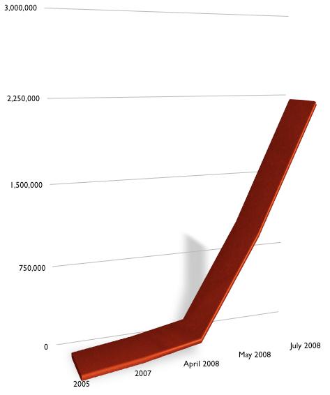 Inflation image by Gregor Rohrig