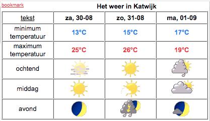 summer2008-Katwijk