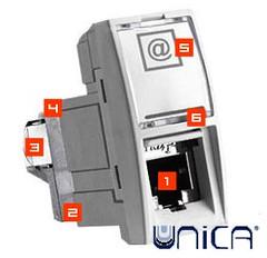 Jack rj45 de la marca Unica
