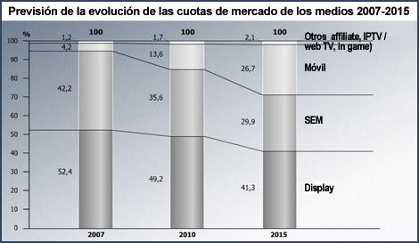 TENDENCIAS 2015: INTERNET, EL TERCERO EN DISCORDIA