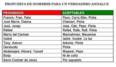 Nombres en andaluz...