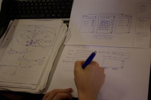 eLivingCampus Paper Prototype