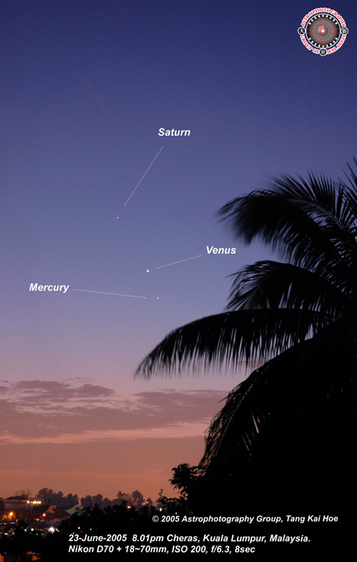 Mercury Venus Saturn - TangKH