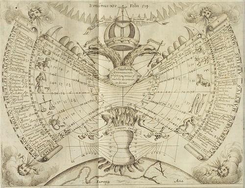 astronómico ciánico