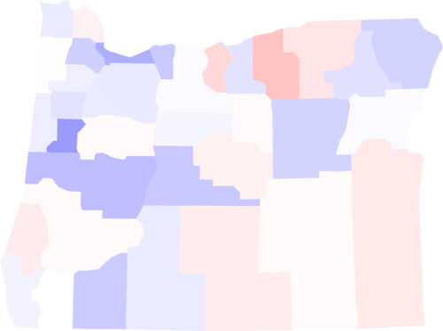 Oregon margin
