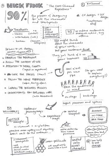 "My sketchnotes form Nick Finck's UXLx 2011 talk, ""The Cross-Channel Experience"""