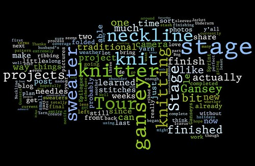 wordle for my blog