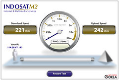 IndosatM2 SpeedTest