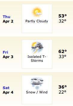 Bipolar weather.