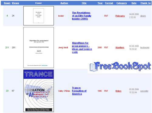 Pdf top books sites 10