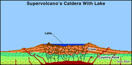 Supervolcano Caldera Lake