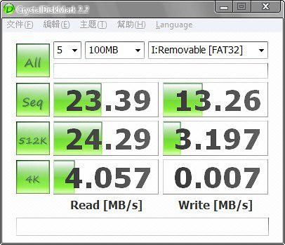 SanDisk Ultra Backup-16GB