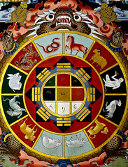 Painting of Buddhist Astrology