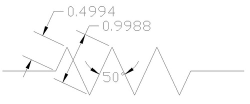 Schematic Symbol of Resistor « Circuit Negma