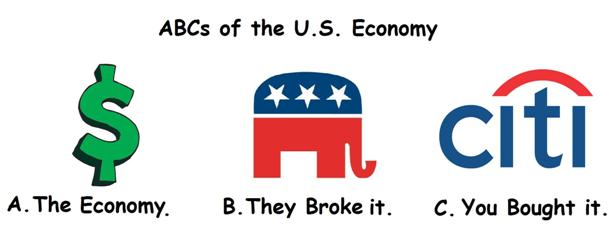 Economy Recovery Simplified