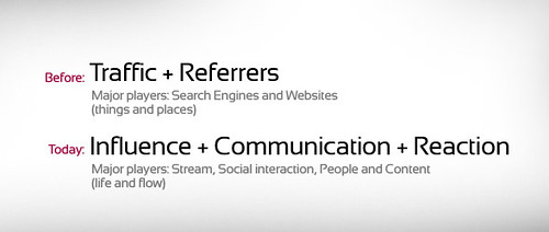 traffic referrers plus social influence and communication