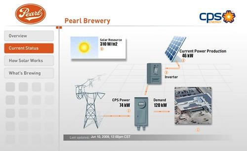 Pearl_Solar