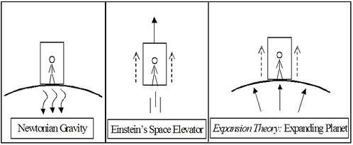 Space_Elevator