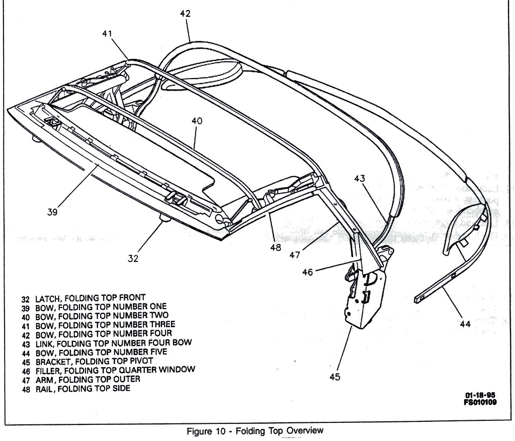 Corvette Dashboard Diagram