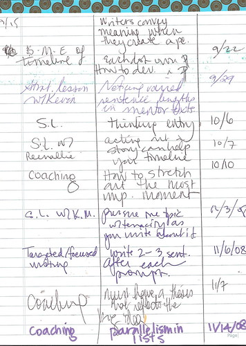 One Student's Conferring Notes from First Three Months of 2008