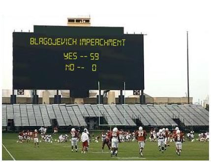 Final Score, Illinois Senate vs Blagojevich