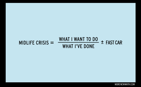 Midlife crisis = (what I want to do/what I've done) +/- fast car