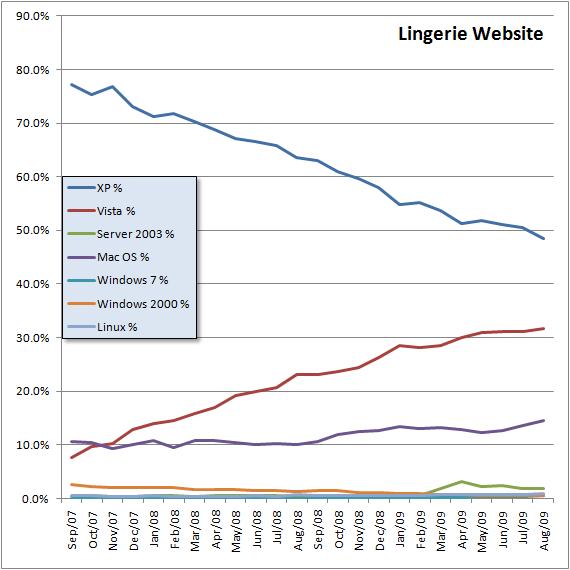 Lingerie-2yr-OS