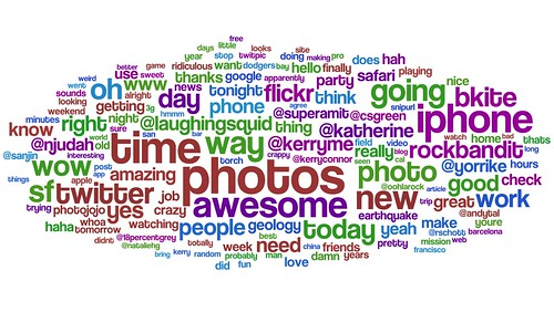 Wordcloud - Most Popular Things I Say on Twitter