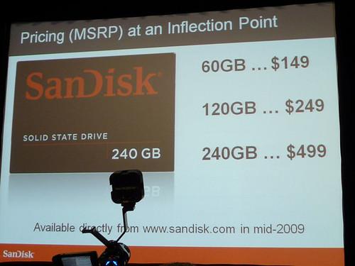 Jajaran SSD Produksi SanDisk
