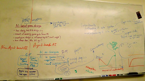 Whiteboard: wicked AIGD by mimmi