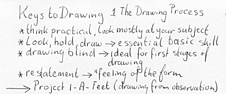 Keys to Drawing Chapter 1 Part 1A