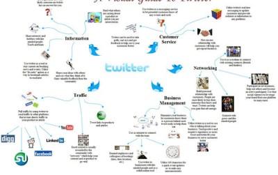 tweet currency