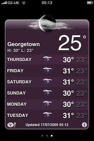 Georgetown weather