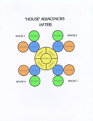 House Adjacencies