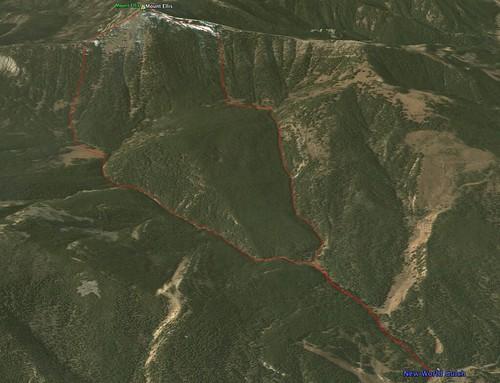 Mount Ellis summit loop