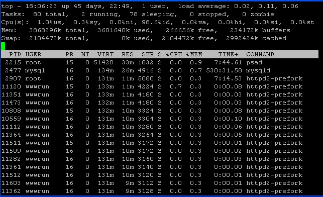 Reducing cached memory usage, Linux high memory usage diagnosing and