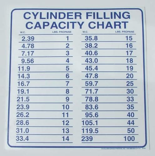 200 gallon fish tank dimensions for 200 gallon fish tank dimensions