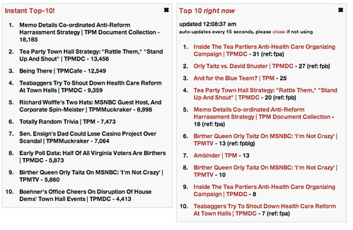 left Instant Top-10! comes from Google Analytics, right Top Ten right now comes from chartbeat