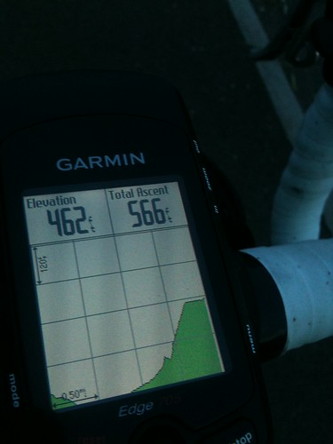No wonder I'm knackered. Let's hope it's downhill home from here!