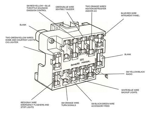 Fuse block replacement tutorial  Ford Truck Enthusiasts
