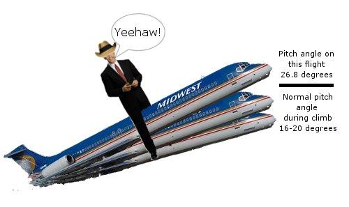 Obama's Wild Ride