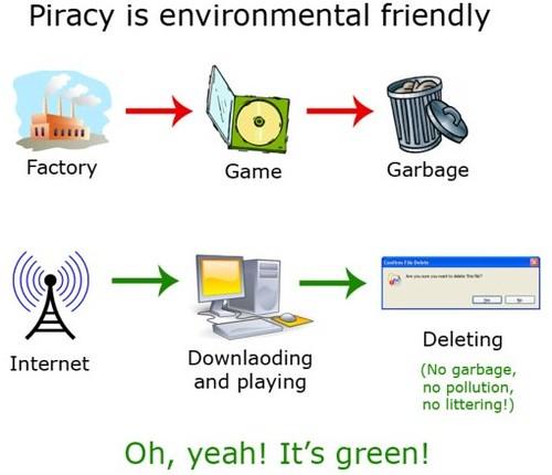 Descargar es ecológico