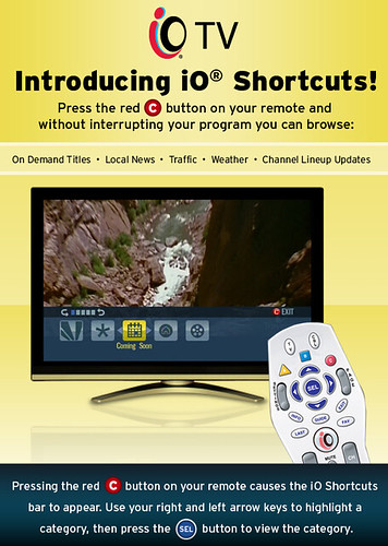 io_shortcuts